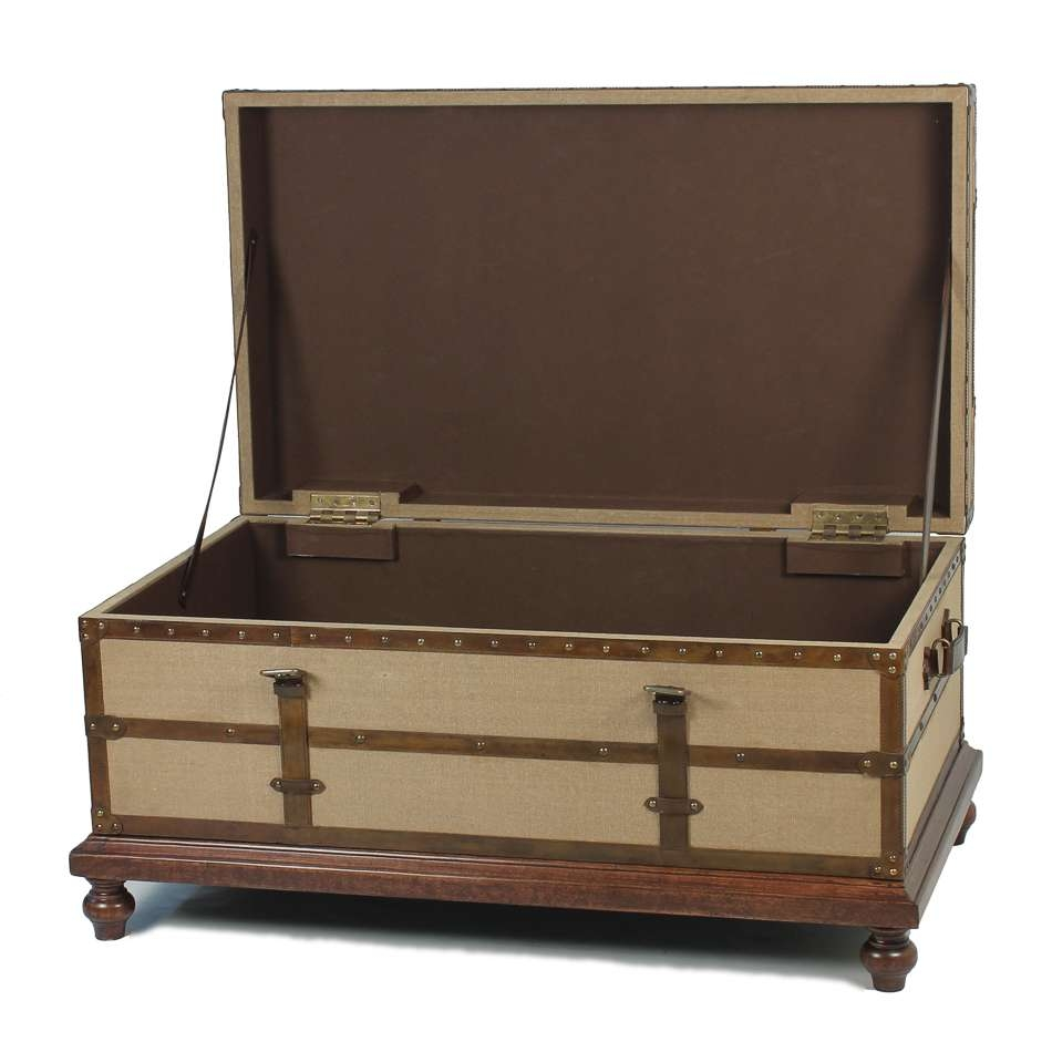 Latest Trunks Coffee Tables Within Laramie Trunk Coffee Table , Sarreid Ltd Portal ! (View 16 of 20)