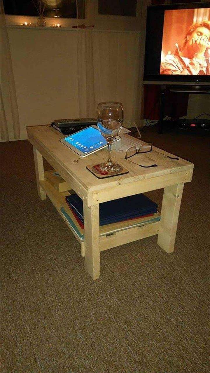 Pallet Coffee Table With Shelf Underneath – 101 Pallet Ideas Within Current Coffee Tables With Shelf Underneath (View 15 of 20)