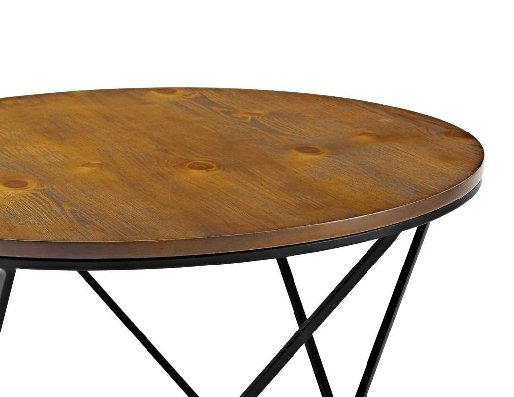 Well Known 2 Piece Coffee Table Sets In Dunavant 2 Piece Coffee Table Set & Reviews (View 17 of 20)