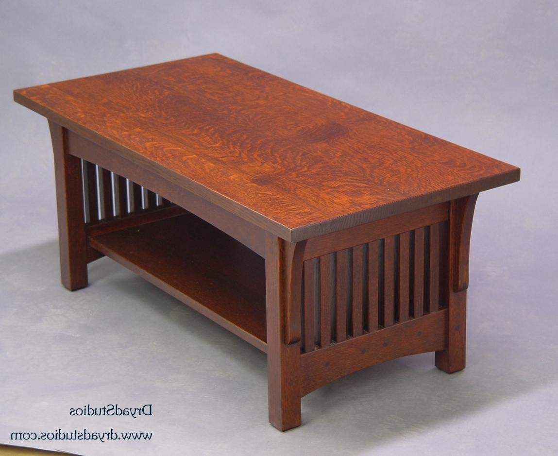 Coffee Tables Ideas (View 17 of 20)