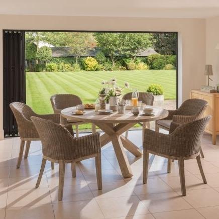 Cora Side Chairs Regarding Popular Kettler Cora Dining Set (View 10 of 20)