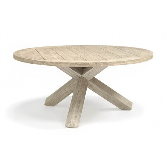 Current Cora Dining Tables Regarding Kettler Cora 150Cm Round Dining Table 38Mm Top (Gallery 12 of 20)