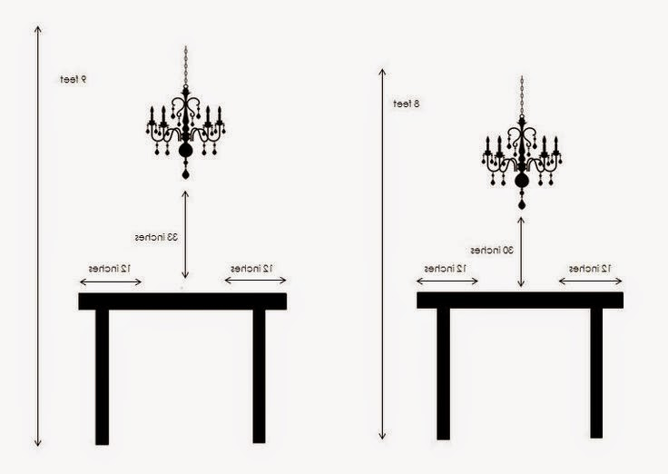 Dining Lights Above Dining Tables Inside Favorite Designing Home: Lighting Your Dining Table (View 4 of 20)