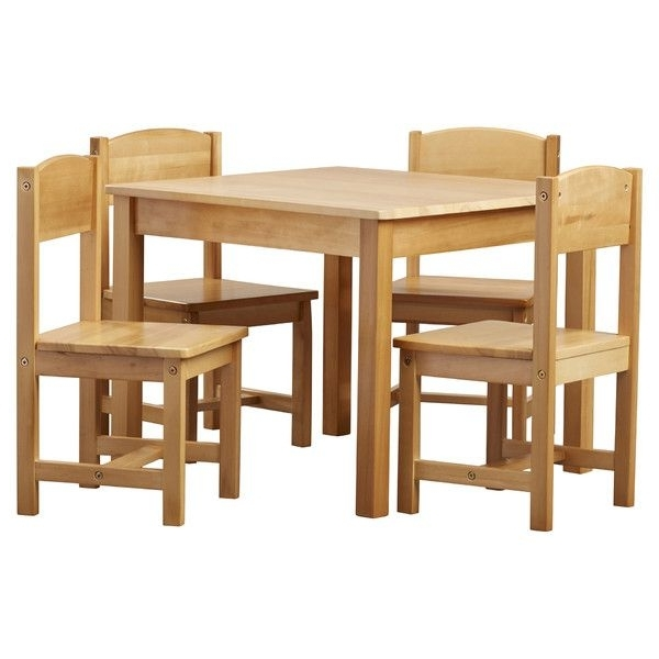 Found It At Joss & Main – 5 Piece Cora Youth Table & Chair Set (View 10 of 20)