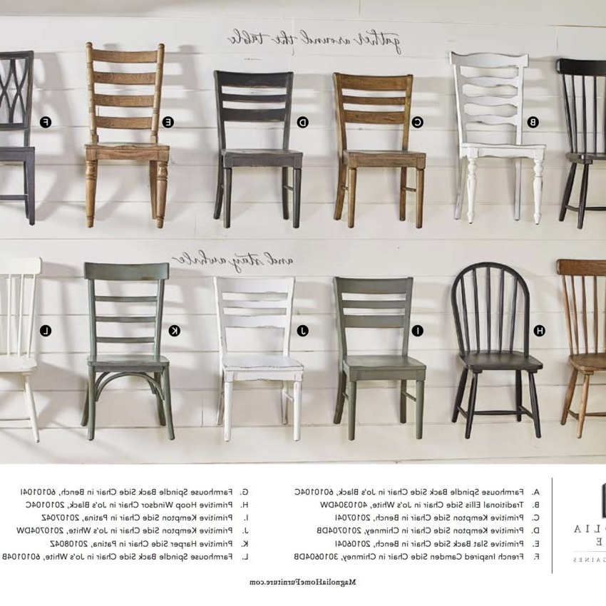 Magnolia Home Molded Shell Saddle Side Chairs Regarding Most Current Dining Chairs Archives – Mayo's Furniture (View 8 of 20)