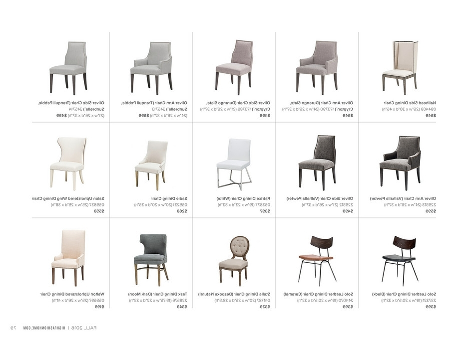 Oliver Side Chairs Intended For Newest High Fashion Home – Catalog Fall 2016 – Oliver Side Chair, Valhalla (Gallery 13 of 20)