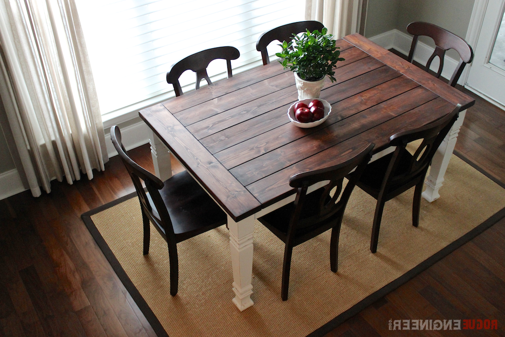 Rogue Engineer For Current Farm Dining Tables (View 15 of 20)