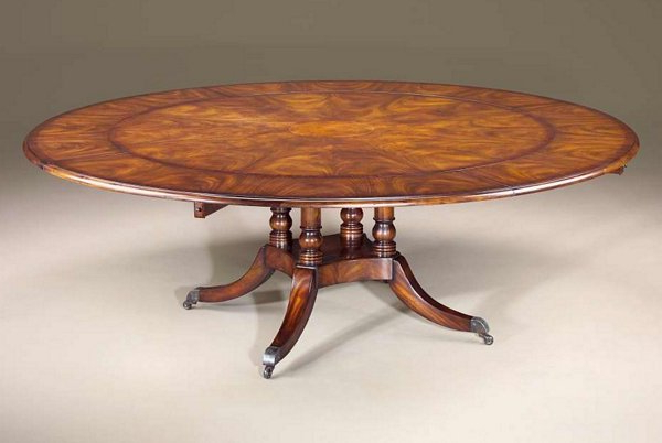 Round Extending Dining Tables Within Recent Theodore Alexander Regency Circular Extending Dining Table (View 18 of 20)