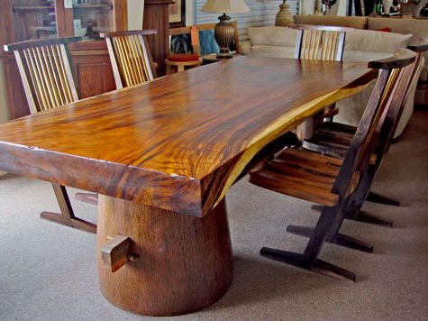Well Known This Is The Closest I Could Find To My Dream Tree Trunk Table (View 17 of 20)