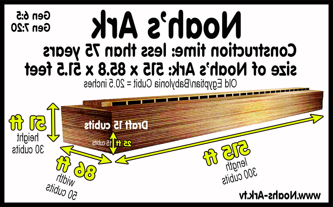 How Long Was The Flood? How Long Did It Take To Build Noah's Ark? Inside Noah 75 Inch Tv Stands (View 15 of 20)