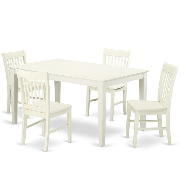 Most Popular Smyrna 3 Piece Dining Sets With Smyrna 5 Piece Dining Setcharlton Home Comparison On (View 10 of 20)