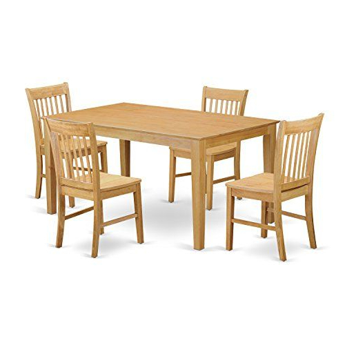 Most Recent Bettencourt 3 Piece Counter Height Solid Wood Dining Sets Pertaining To East West Furniture Cano5oakw 5piece Dining Table Set — Visit The (View 19 of 20)