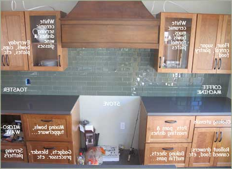 Where Do You Keep Your Forks? – Pepper Design Blog With Widely Used Norell Kitchen Pantry (View 12 of 20)