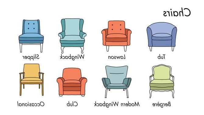These Charts Are Everything You Need To Choose Furniture Inside Goodspeed Slipper Chairs (set Of 2) (View 13 of 20)