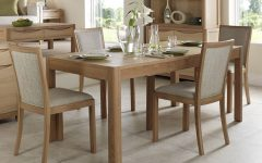 Extendable Dining Tables Sets